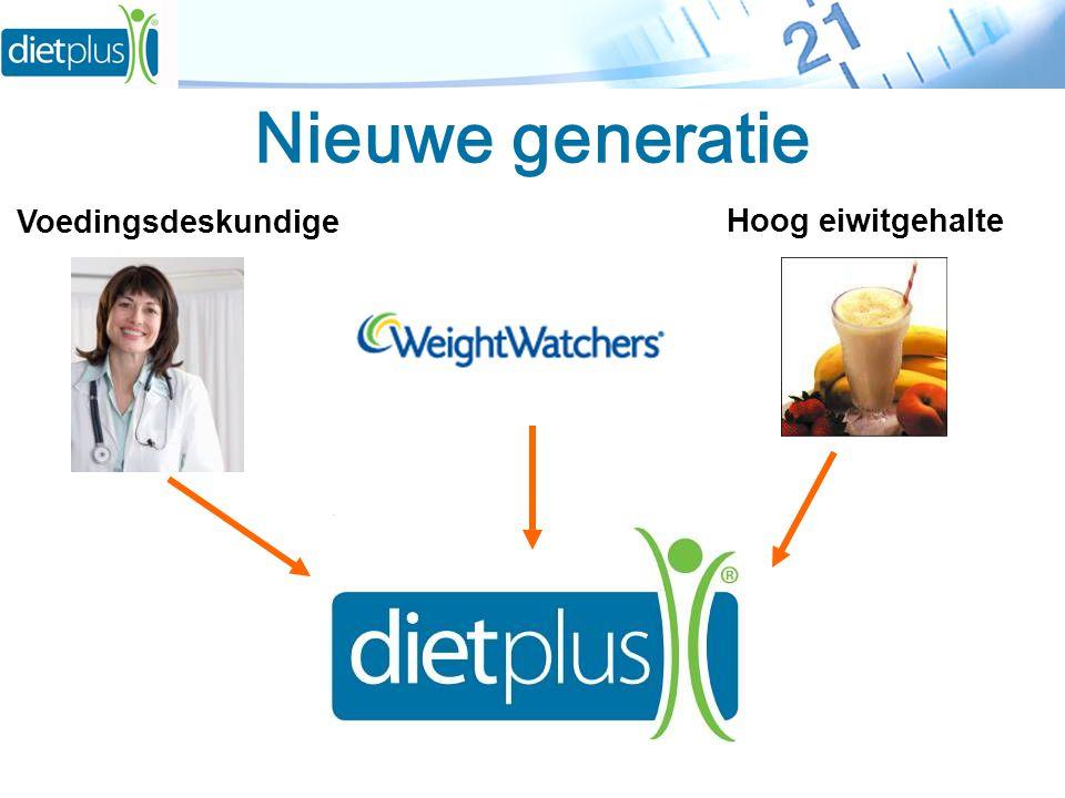 Nieuwe generatie VoedingsdeskundigeHoog eiwitgehalte