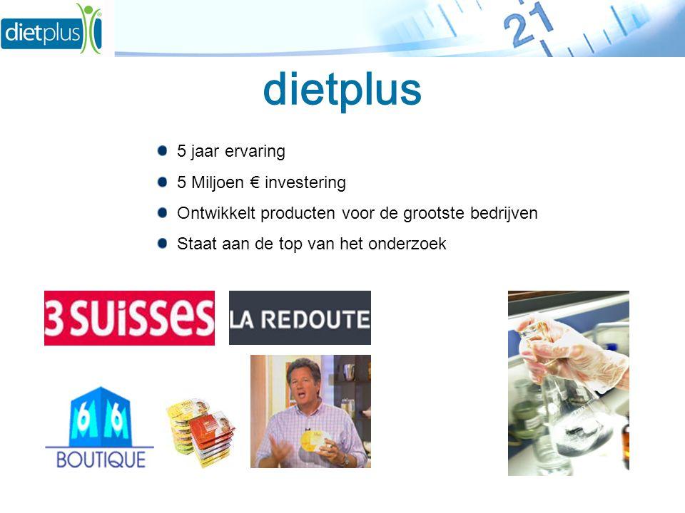 dietplus 5 jaar ervaring 5 Miljoen € investering Ontwikkelt producten voor de grootste bedrijven Staat aan de top van het onderzoek