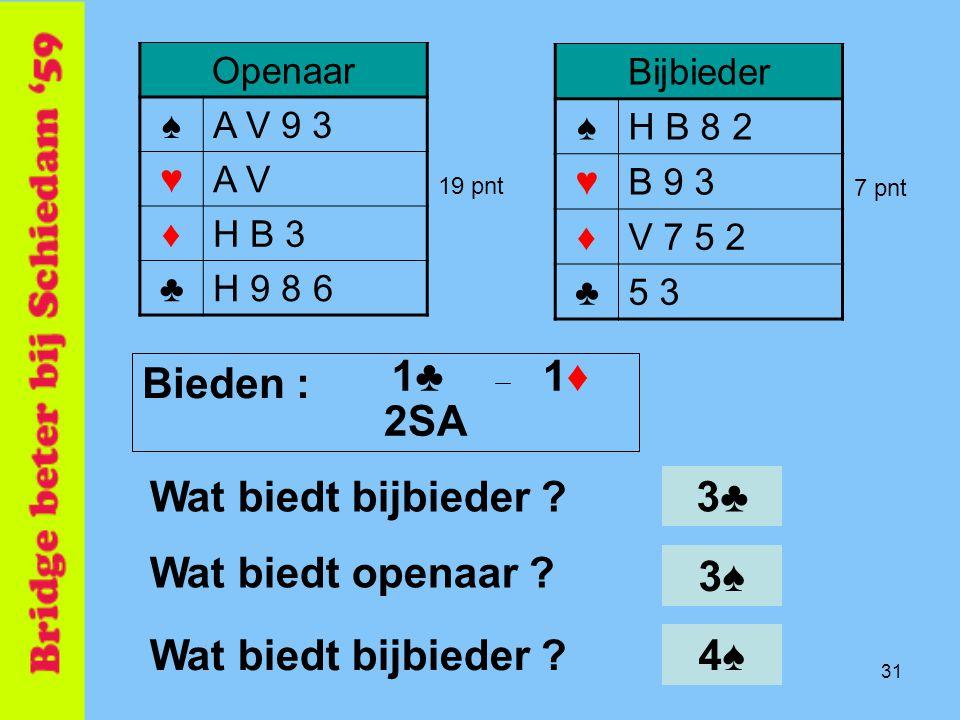 31 3♠3♠ Openaar ♠A V 9 3 ♥A V ♦H B 3 ♣H 9 8 6 19 pnt Wat biedt bijbieder ? Bijbieder ♠H B 8 2 ♥B 9 3 ♦V 7 5 2 ♣5 3 7 pnt Wat biedt openaar ? 3♣ Wat bi