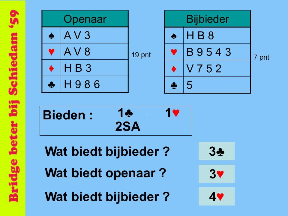 Bijbieder ♠H B 8 ♥B 9 5 4 3 ♦V 7 5 2 ♣5 Openaar ♠A V 3 ♥A V 8 ♦H B 3 ♣H 9 8 6 19 pnt 7 pnt 3♥3♥ Wat biedt bijbieder ? Wat biedt openaar ? 3♣ Wat biedt
