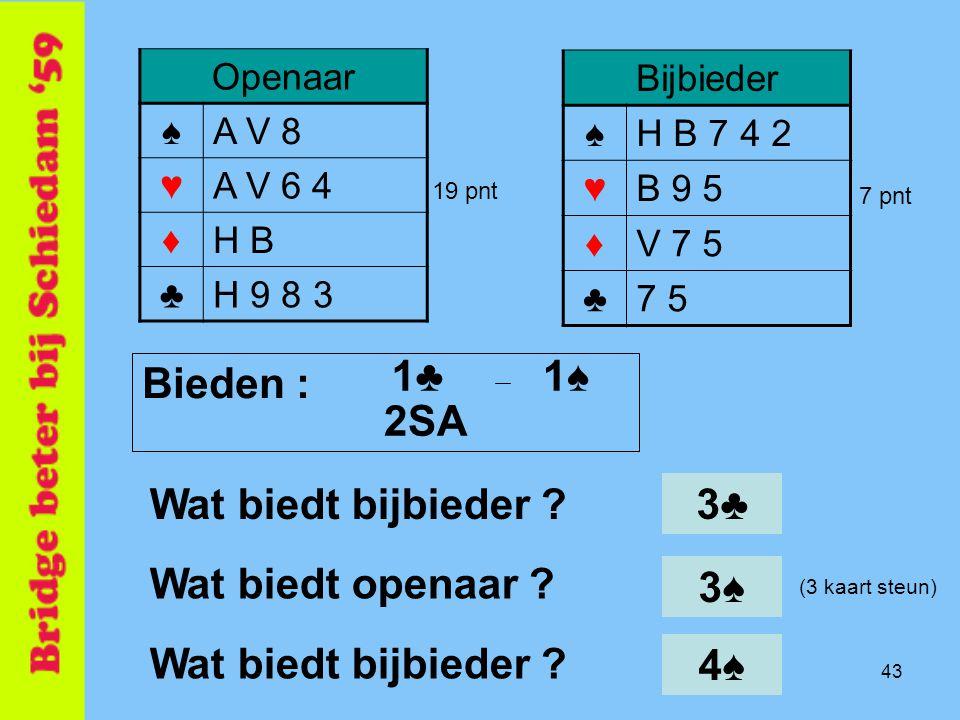 43 Bijbieder ♠H B 7 4 2 ♥B 9 5 ♦V 7 5 ♣7 5 Openaar ♠A V 8 ♥A V 6 4 ♦H B ♣H 9 8 3 19 pnt 7 pnt (3 kaart steun) 3♠3♠ Wat biedt bijbieder ? Wat biedt ope
