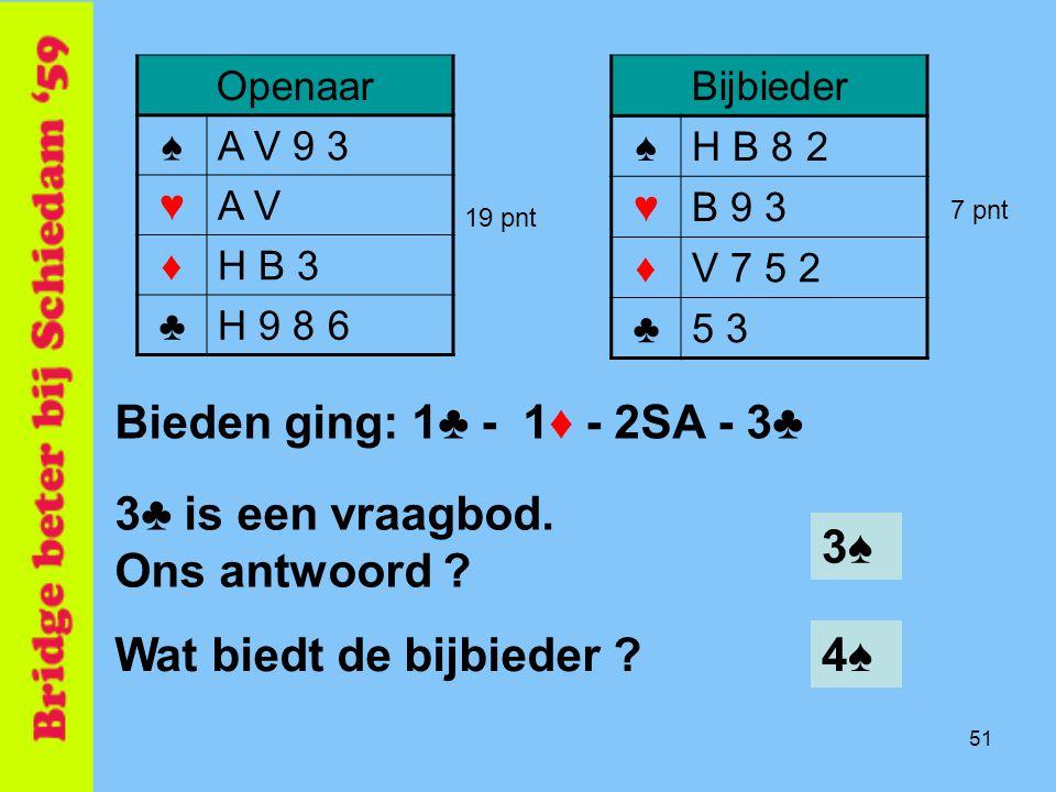 51 Openaar ♠A V 9 3 ♥A V ♦H B 3 ♣H 9 8 6 Bieden ging: 1♣ - 1♦ - 2SA - 3♣ 19 pnt 3♣ is een vraagbod. Ons antwoord ? 3♠ Bijbieder ♠H B 8 2 ♥B 9 3 ♦V 7 5