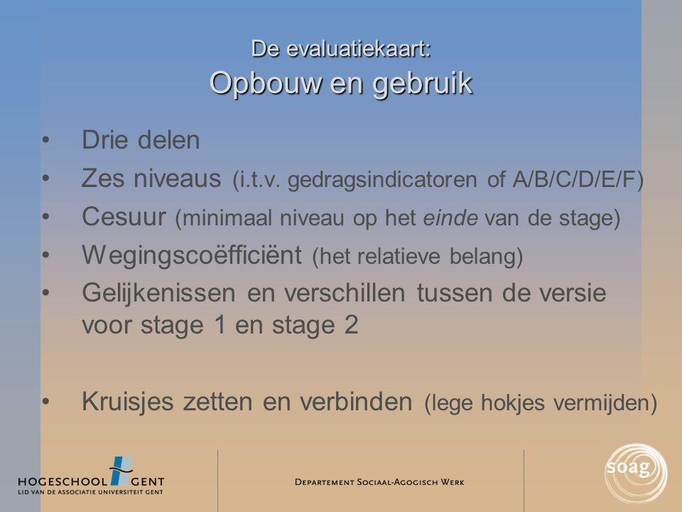 De evaluatiekaart: Opbouw en gebruik •Drie delen •Zes niveaus (i.t.v. gedragsindicatoren of A/B/C/D/E/F) •Cesuur (minimaal niveau op het einde van de