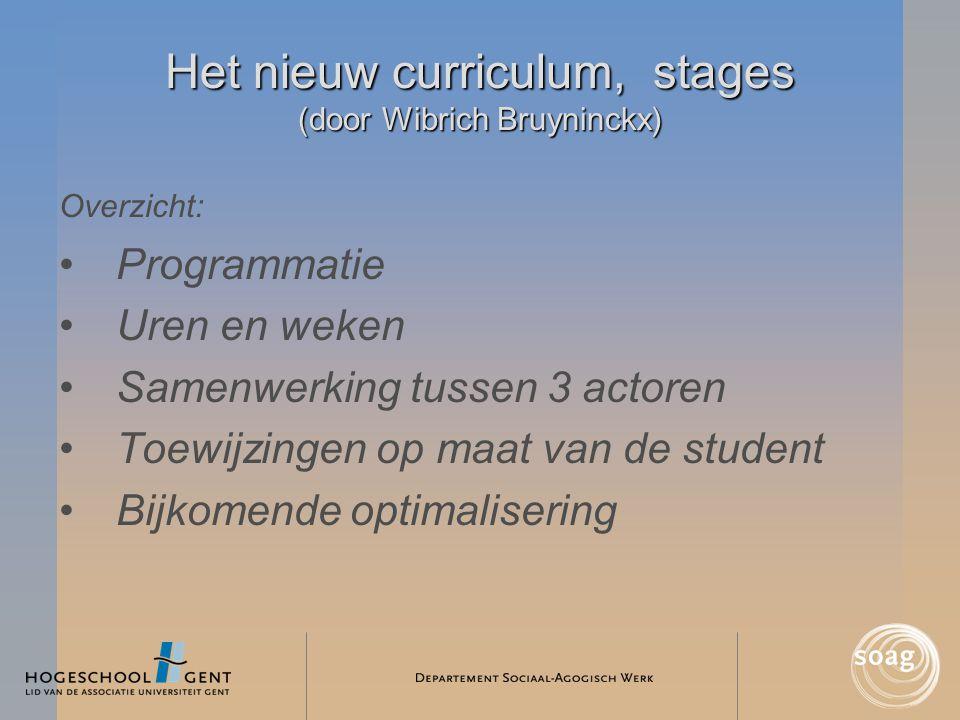 Het nieuw curriculum, stages (door Wibrich Bruyninckx) Overzicht: •Programmatie •Uren en weken •Samenwerking tussen 3 actoren •Toewijzingen op maat va