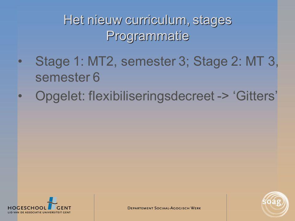 Het nieuw curriculum, stages Programmatie •Stage 1: MT2, semester 3; Stage 2: MT 3, semester 6 •Opgelet: flexibiliseringsdecreet -> 'Gitters'