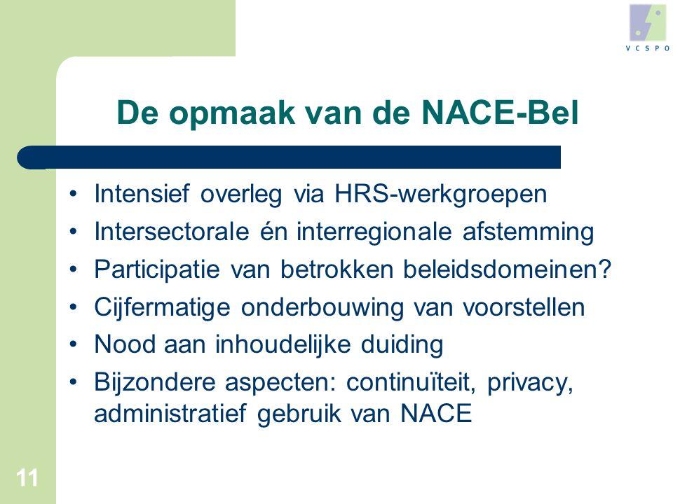11 De opmaak van de NACE-Bel •Intensief overleg via HRS-werkgroepen •Intersectorale én interregionale afstemming •Participatie van betrokken beleidsdomeinen.