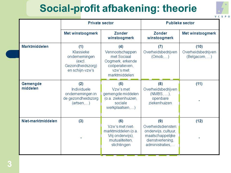 4 Social-profit afbakening: praktijk NACE-nomenclatuur: 85.1: gezondheidszorg 85.3: maatschappelijke diensten 92: cultuur, recreatie en sport 91.33: diverse verenigingen 80.421: volwassenenvorming