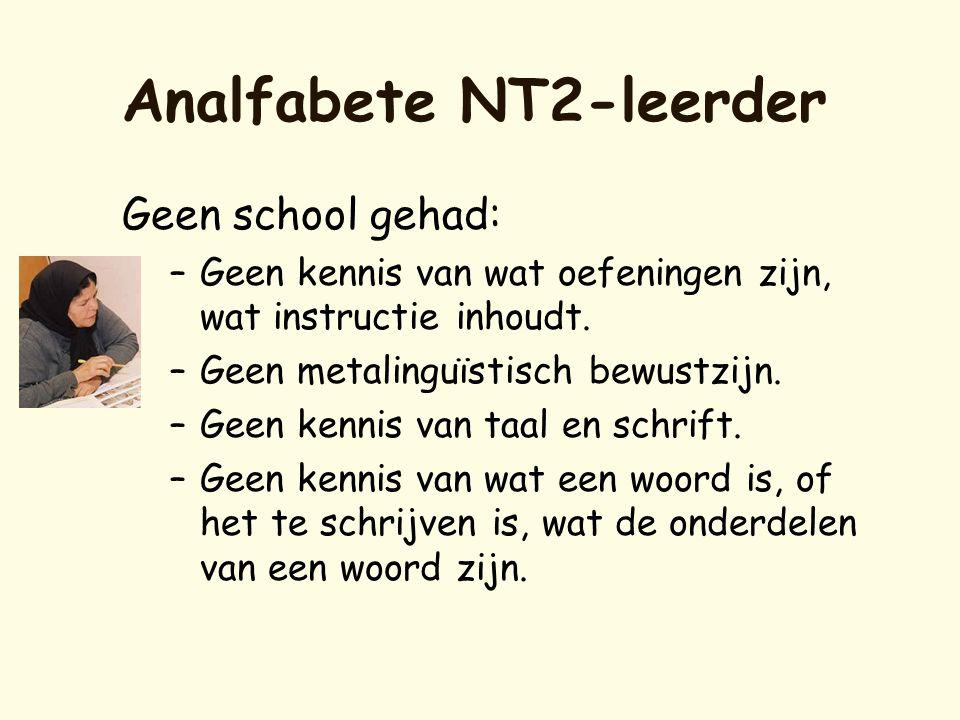 Analfabete NT2-leerder Geen school gehad: –Geen kennis van wat oefeningen zijn, wat instructie inhoudt. –Geen metalinguïstisch bewustzijn. –Geen kenni