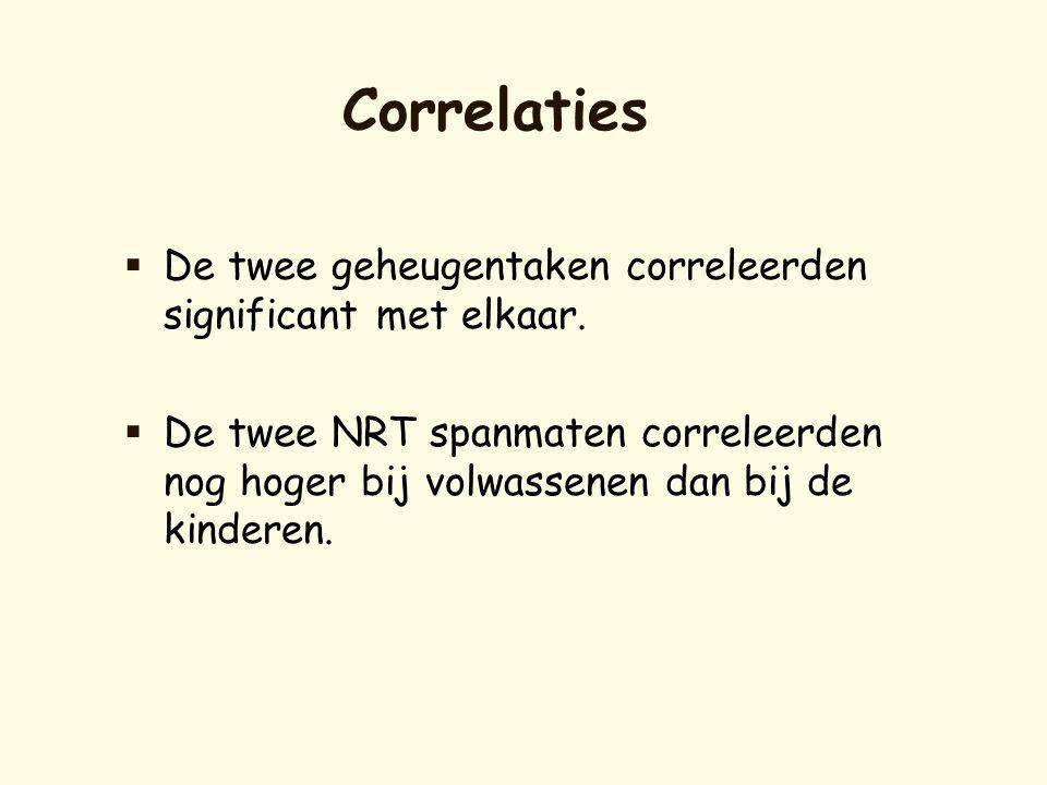 Correlaties  De twee geheugentaken correleerden significant met elkaar.  De twee NRT spanmaten correleerden nog hoger bij volwassenen dan bij de kin