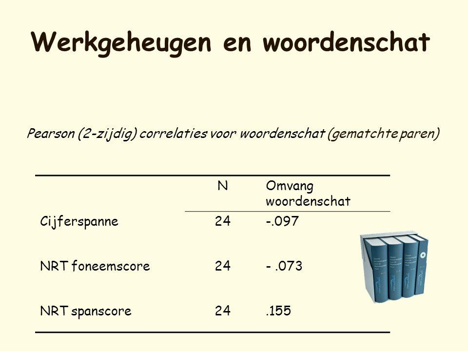 Werkgeheugen en woordenschat Pearson (2-zijdig) correlaties voor woordenschat (gematchte paren) NOmvang woordenschat Cijferspanne24-.097 NRT foneemsco