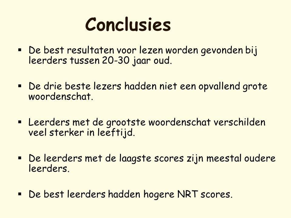 Conclusies  De best resultaten voor lezen worden gevonden bij leerders tussen 20-30 jaar oud.  De drie beste lezers hadden niet een opvallend grote