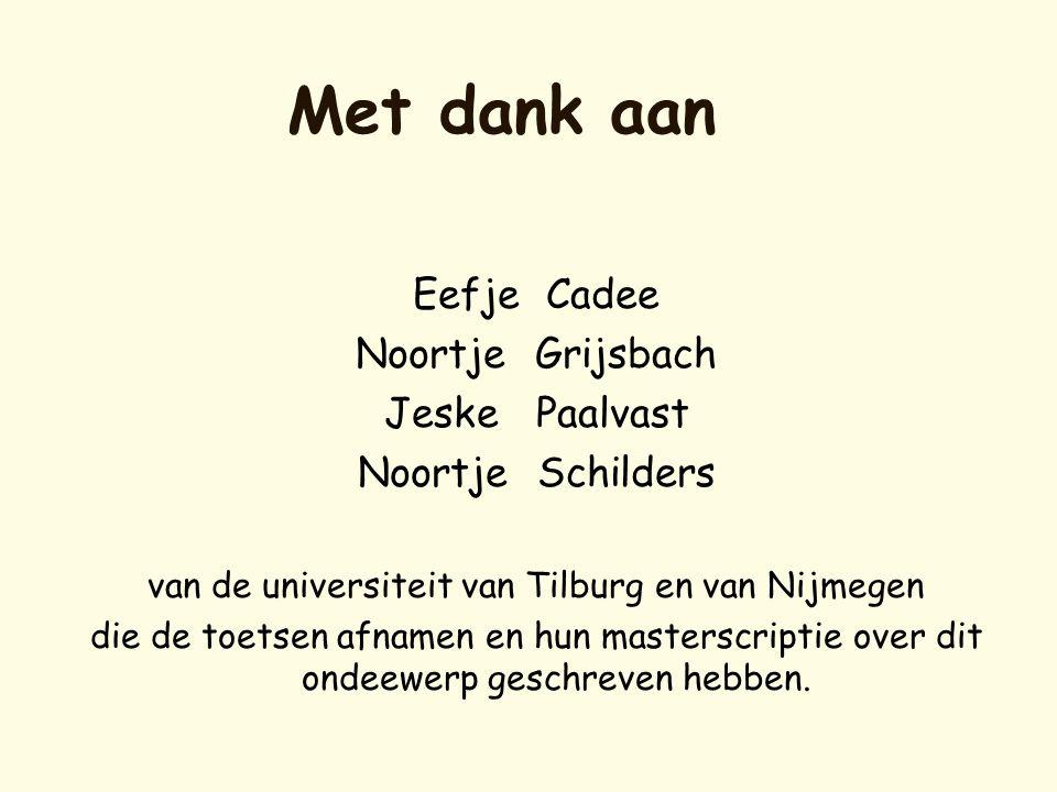 Met dank aan Eefje Cadee Noortje Grijsbach Jeske Paalvast Noortje Schilders van de universiteit van Tilburg en van Nijmegen die de toetsen afnamen en
