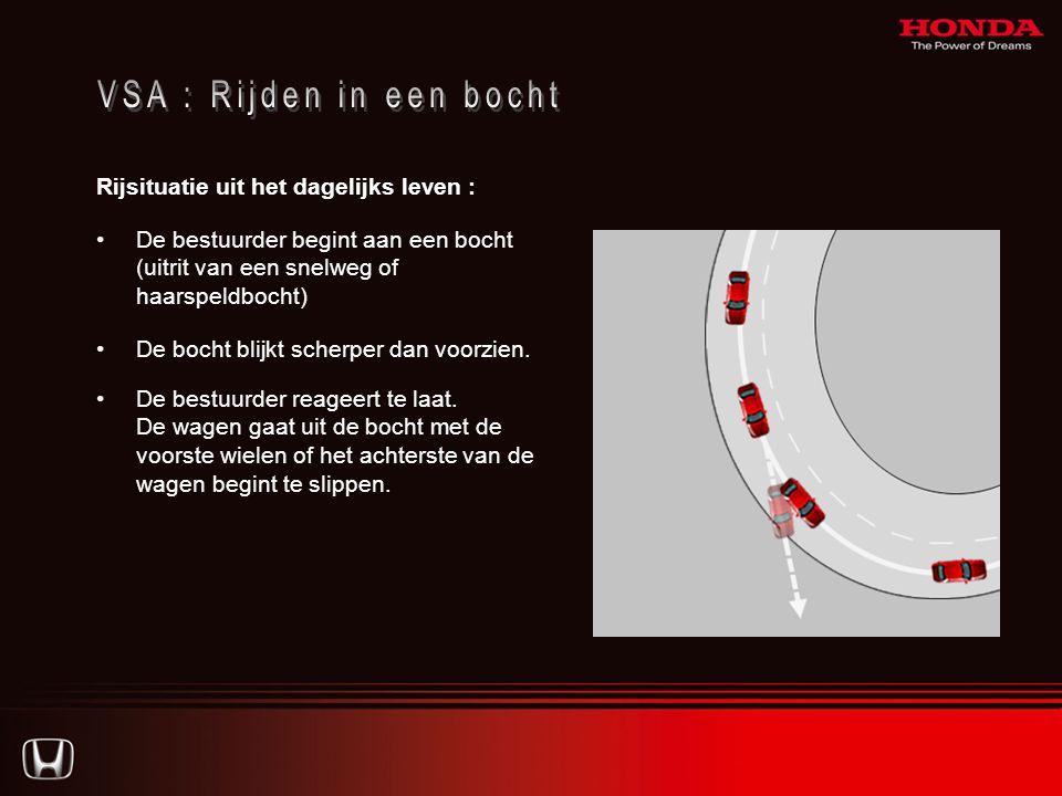 Rijsituatie uit het dagelijks leven : •De bestuurder begint aan een bocht (uitrit van een snelweg of haarspeldbocht) •De bocht blijkt scherper dan voorzien.