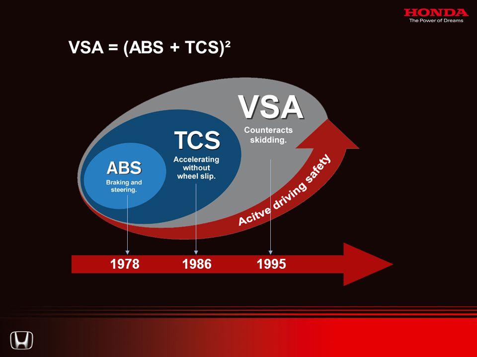 VSA = (ABS + TCS)² 197819861995 VSA