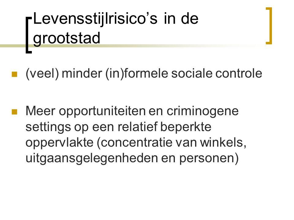 Levensstijlrisico's in de grootstad  (veel) minder (in)formele sociale controle  Meer opportuniteiten en criminogene settings op een relatief beperk