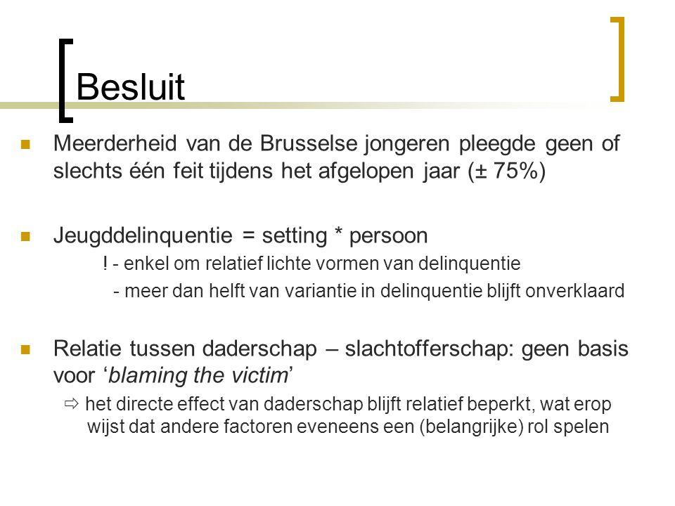 Besluit  Meerderheid van de Brusselse jongeren pleegde geen of slechts één feit tijdens het afgelopen jaar (± 75%)  Jeugddelinquentie = setting * pe