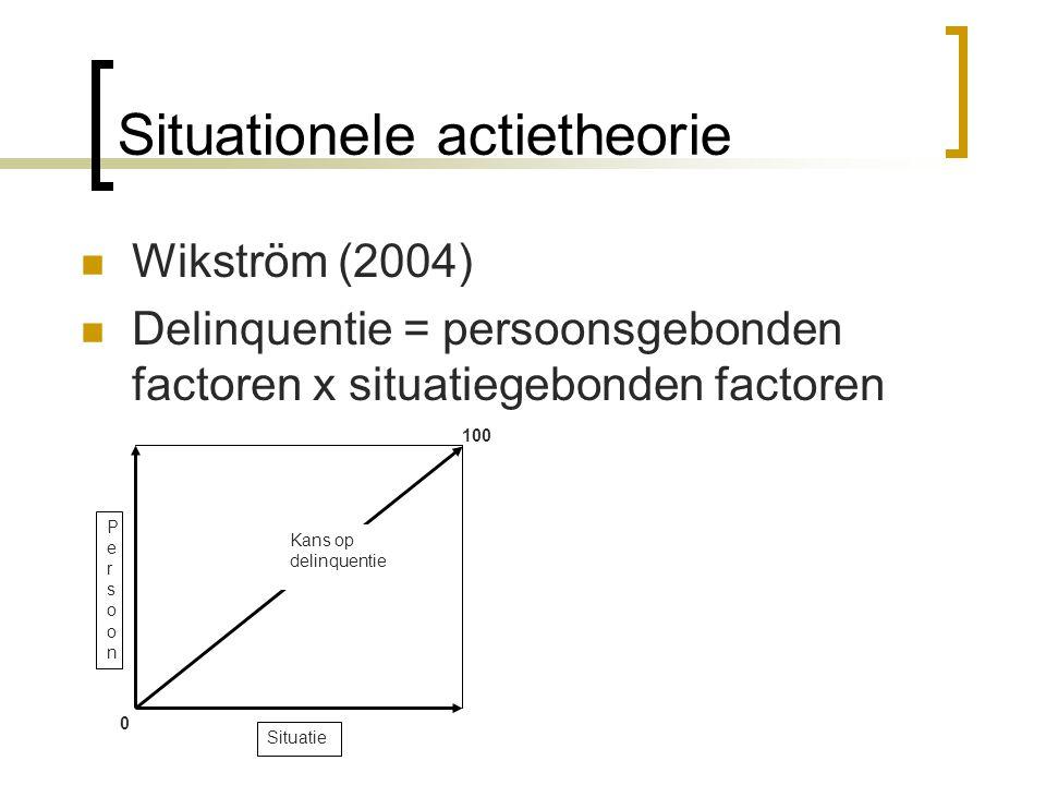 Situationele actietheorie  Wikström (2004)  Delinquentie = persoonsgebonden factoren x situatiegebonden factoren PersoonPersoon Situatie 100 0 Kans