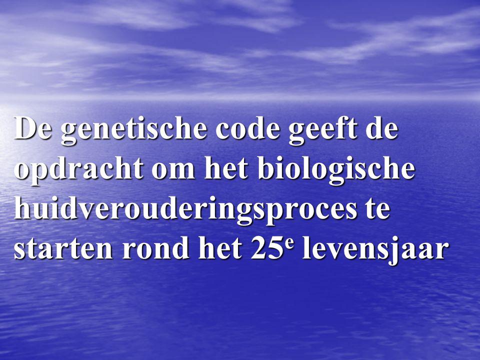 De genetische code geeft de opdracht om het biologische huidverouderingsproces te starten rond het 25 e levensjaar