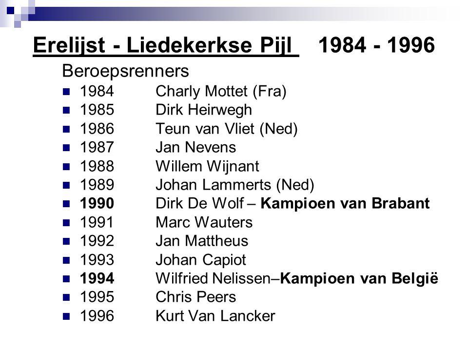 Erelijst - Liedekerkse Pijl 1997 - 1998  Vanaf 1997 jeugdwedstrijden – Interclubs  1997  Kevin Van Impe Nieuwelingen125 dln.