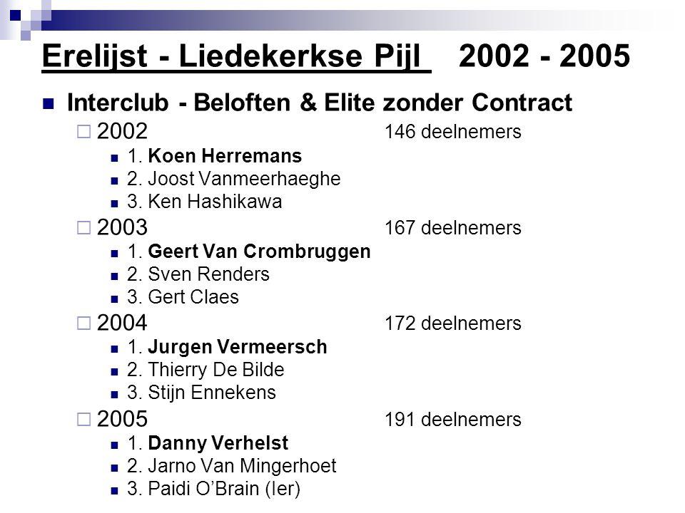 Erelijst - Liedekerkse Pijl 2002 - 2005  Interclub - Beloften & Elite zonder Contract  2002 146 deelnemers  1.