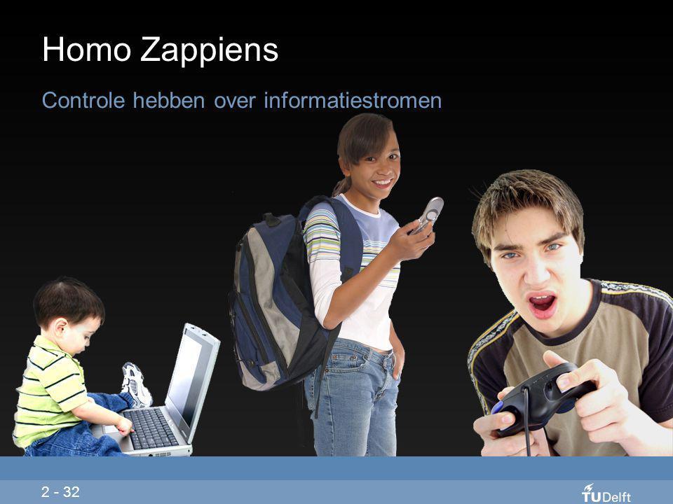 Homo Zappiens Leerstrategieën van een digitale generatie 1 - 32 Prof.