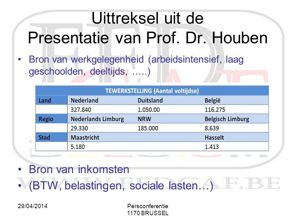 29/04/2014Persconferentie 1170 BRUSSEL Uittreksel uit de Presentatie van Prof. Dr. Houben •Bron van werkgelegenheid (arbeidsintensief, laag geschoolde
