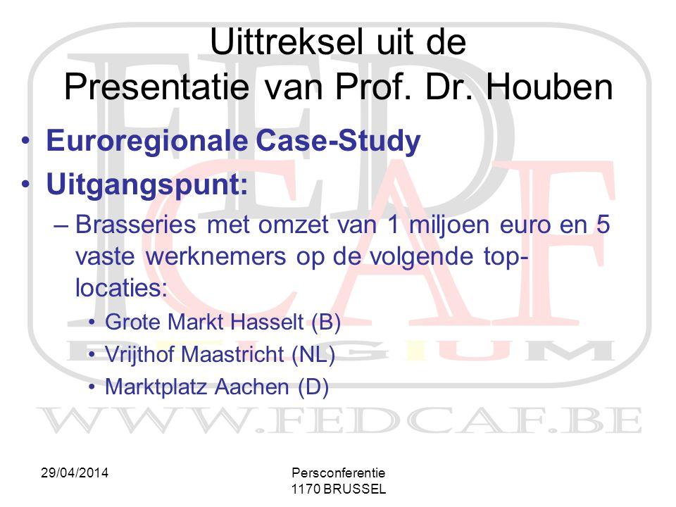 29/04/2014Persconferentie 1170 BRUSSEL •Euroregionale Case-Study •Uitgangspunt: –Brasseries met omzet van 1 miljoen euro en 5 vaste werknemers op de volgende top- locaties: •Grote Markt Hasselt (B) •Vrijthof Maastricht (NL) •Marktplatz Aachen (D) Uittreksel uit de Presentatie van Prof.