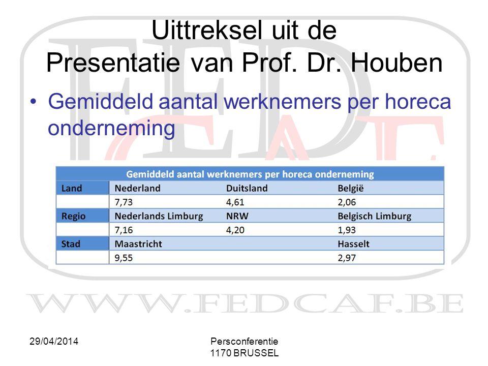29/04/2014Persconferentie 1170 BRUSSEL Uittreksel uit de Presentatie van Prof. Dr. Houben •Gemiddeld aantal werknemers per horeca onderneming