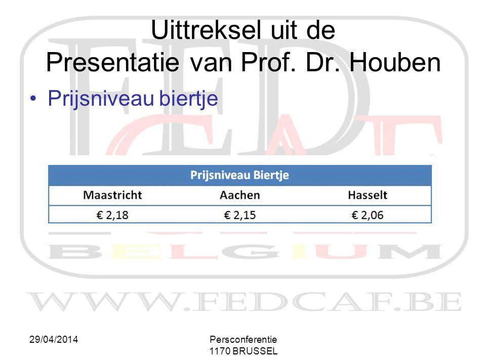 29/04/2014Persconferentie 1170 BRUSSEL Uittreksel uit de Presentatie van Prof. Dr. Houben •Prijsniveau biertje