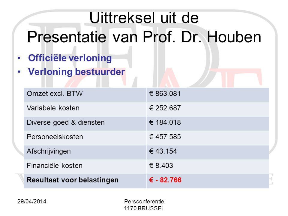 29/04/2014Persconferentie 1170 BRUSSEL Uittreksel uit de Presentatie van Prof. Dr. Houben •Officiële verloning •Verloning bestuurder Omzet excl. BTW€