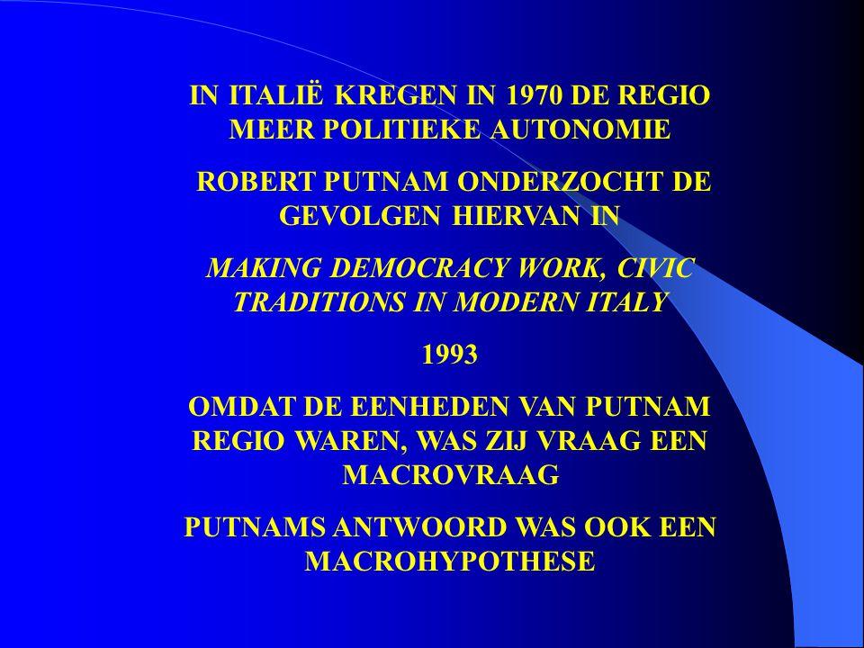 IN ITALIË KREGEN IN 1970 DE REGIO MEER POLITIEKE AUTONOMIE ROBERT PUTNAM ONDERZOCHT DE GEVOLGEN HIERVAN IN MAKING DEMOCRACY WORK, CIVIC TRADITIONS IN MODERN ITALY 1993 OMDAT DE EENHEDEN VAN PUTNAM REGIO WAREN, WAS ZIJ VRAAG EEN MACROVRAAG PUTNAMS ANTWOORD WAS OOK EEN MACROHYPOTHESE