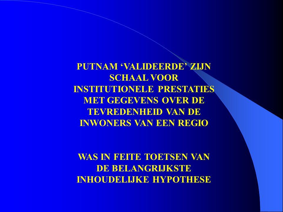 PUTNAM 'VALIDEERDE' ZIJN SCHAAL VOOR INSTITUTIONELE PRESTATIES MET GEGEVENS OVER DE TEVREDENHEID VAN DE INWONERS VAN EEN REGIO WAS IN FEITE TOETSEN VAN DE BELANGRIJKSTE INHOUDELIJKE HYPOTHESE