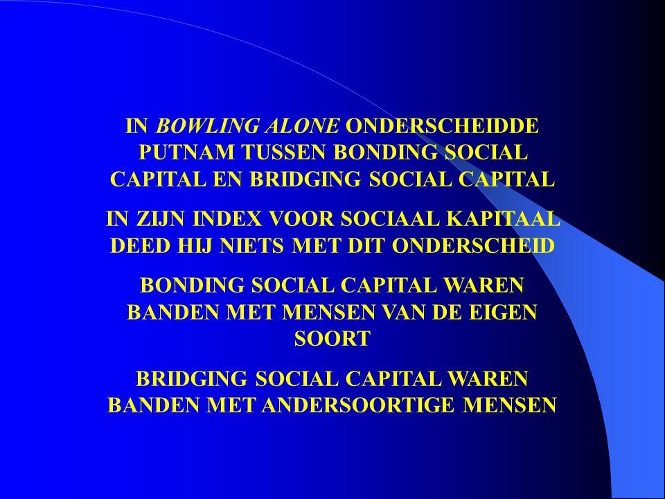 IN BOWLING ALONE ONDERSCHEIDDE PUTNAM TUSSEN BONDING SOCIAL CAPITAL EN BRIDGING SOCIAL CAPITAL IN ZIJN INDEX VOOR SOCIAAL KAPITAAL DEED HIJ NIETS MET DIT ONDERSCHEID BONDING SOCIAL CAPITAL WAREN BANDEN MET MENSEN VAN DE EIGEN SOORT BRIDGING SOCIAL CAPITAL WAREN BANDEN MET ANDERSOORTIGE MENSEN