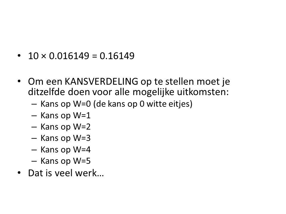 • 10 × 0.016149 = 0.16149 • Om een KANSVERDELING op te stellen moet je ditzelfde doen voor alle mogelijke uitkomsten: – Kans op W=0 (de kans op 0 witte eitjes) – Kans op W=1 – Kans op W=2 – Kans op W=3 – Kans op W=4 – Kans op W=5 • Dat is veel werk…