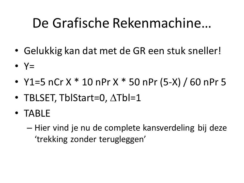 De Grafische Rekenmachine… • Gelukkig kan dat met de GR een stuk sneller.