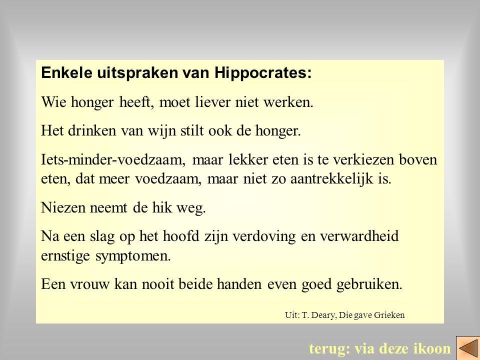 hippo terug: via deze ikoon Enkele uitspraken van Hippocrates: Wie honger heeft, moet liever niet werken.