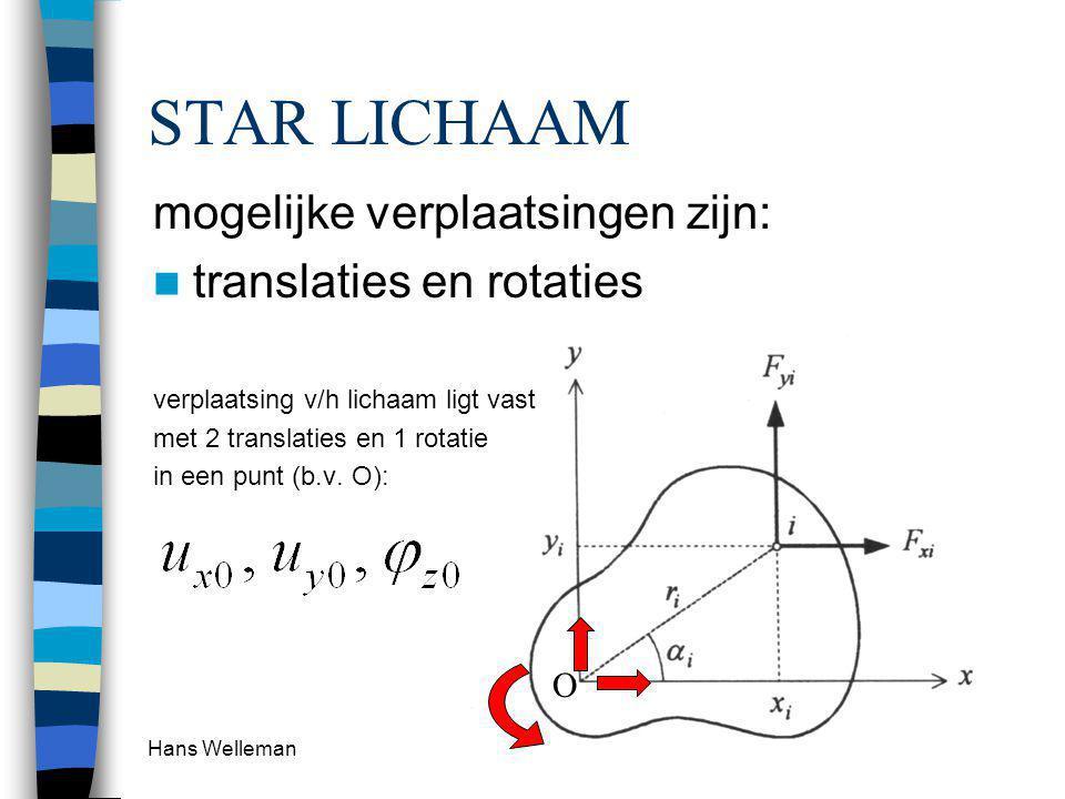 Hans Welleman 15 MECHANISMEN ????. Geen zinvolle constructie  Dat is juist maar …….
