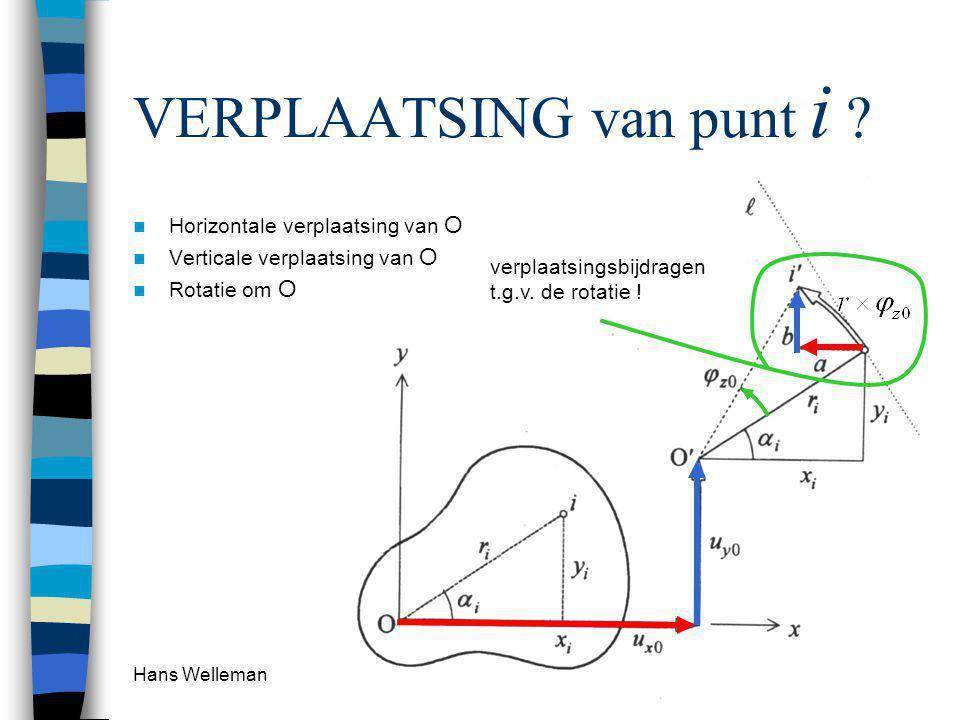 Hans Welleman 6 VERPLAATSING door kleine rotaties c=c= Horizontale verplaatsing = verticale afstand tot rotatiepunt maal de rotatie Verticale verplaatsing = horizontale afstand tot rotatiepunt maal de rotatie
