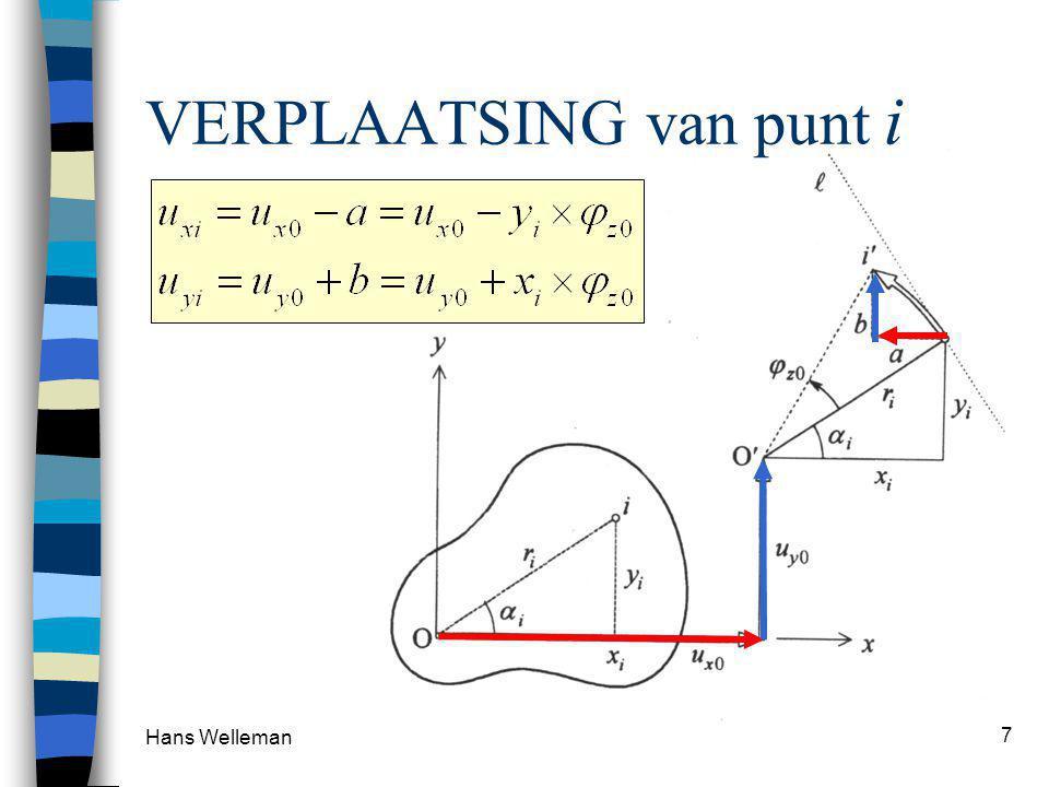 Hans Welleman 18 AANPAK  Laat de krachtsgrootheid die je wilt weten (virtuele) arbeid verrichten  Dit kan alleen door de bij de kracht of moment behorende vrijheidsgraad een (virtuele) verplaatsing of rotatie te geven  Hierdoor ontstaat bij S.B.