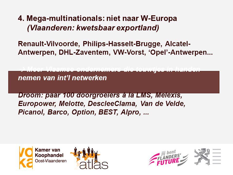 4. Mega-multinationals: niet naar W-Europa (Vlaanderen: kwetsbaar exportland) Renault-Vilvoorde, Philips-Hasselt-Brugge, Alcatel- Antwerpen, DHL-Zaven