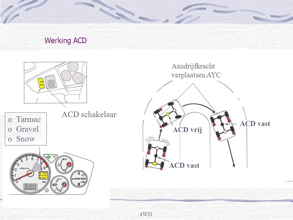 4WD o Tarmac o Gravel o Snow ACD schakelaar ACD vast ACD vrij ACD vast Aandrijfkracht verplaatsen AYC Werking ACD