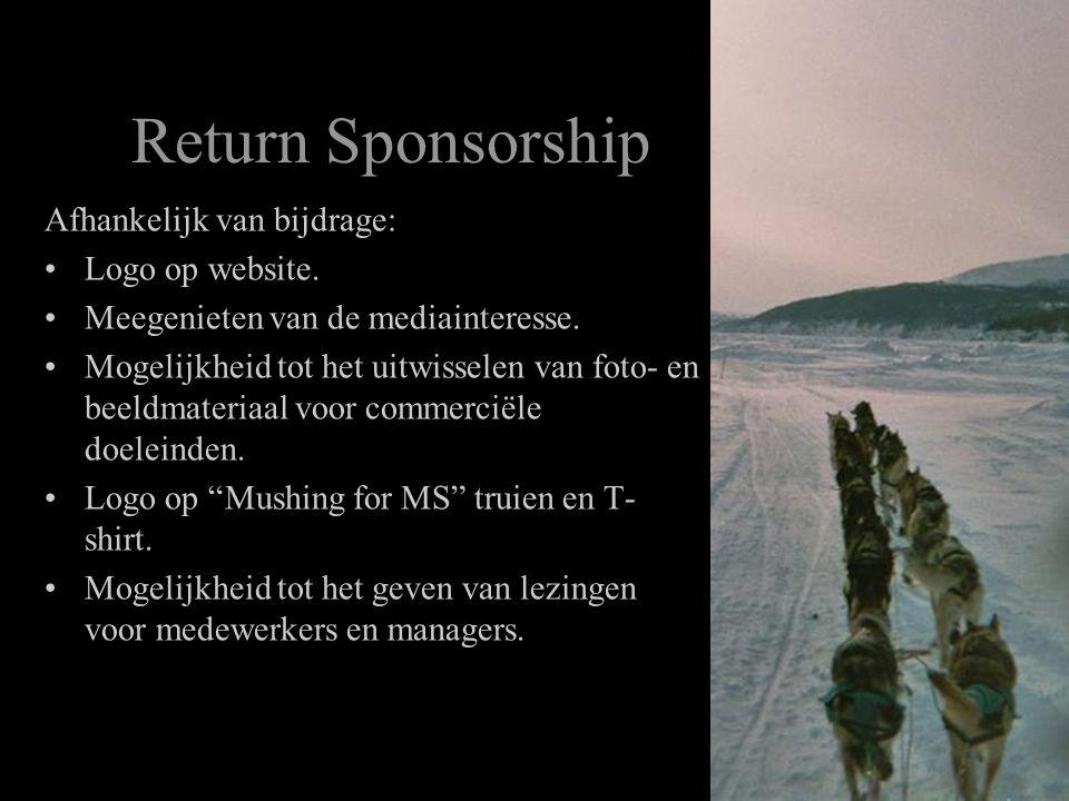Return Sponsorship Afhankelijk van bijdrage: •Logo op website.