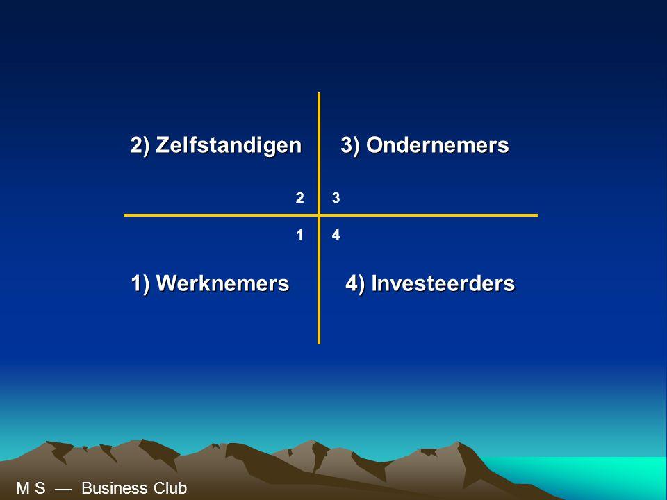 1 23 4 4) Investeerders 3) Ondernemers 2) Zelfstandigen 1) Werknemers M S — Business Club