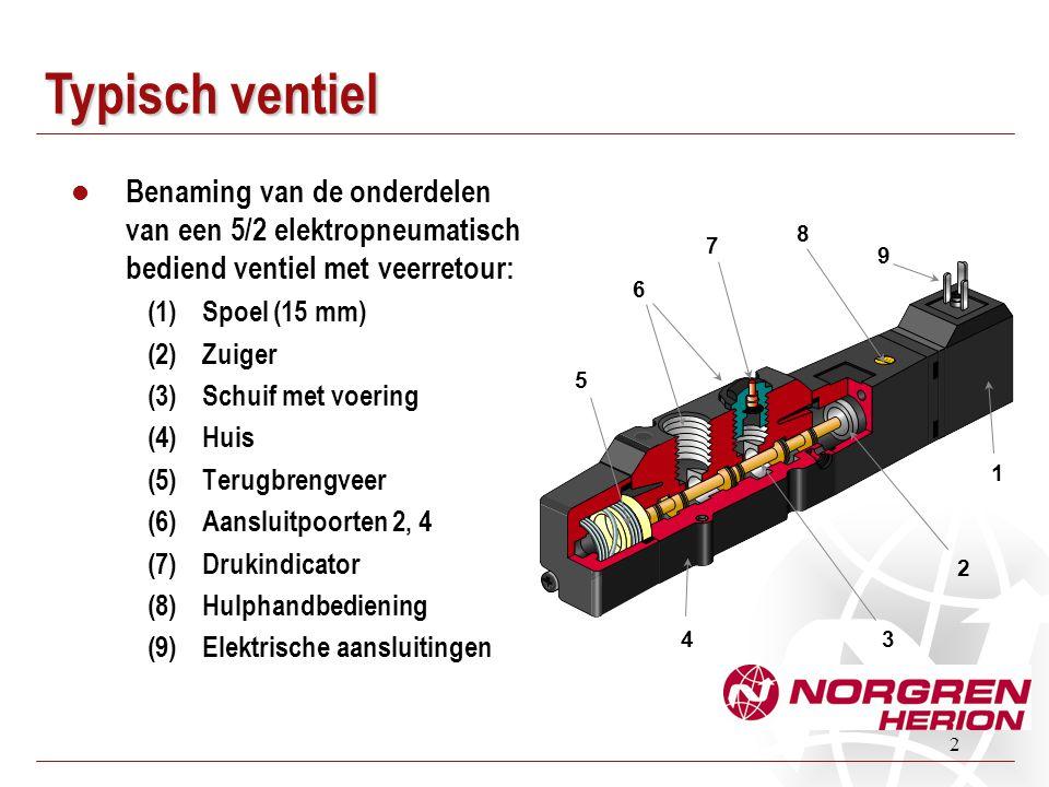 3 Elektromagnetische ventielen 2/2 3/2 Stuurventiel voor elektropneumatisch ventiel