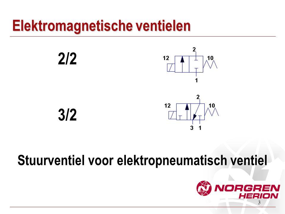 34 Elektrische aansluiting  Om de voedingskabel in alle richtingen te kunnen aansluiten, kan de spoel per 90° verdraaid worden en de steker over 180°.