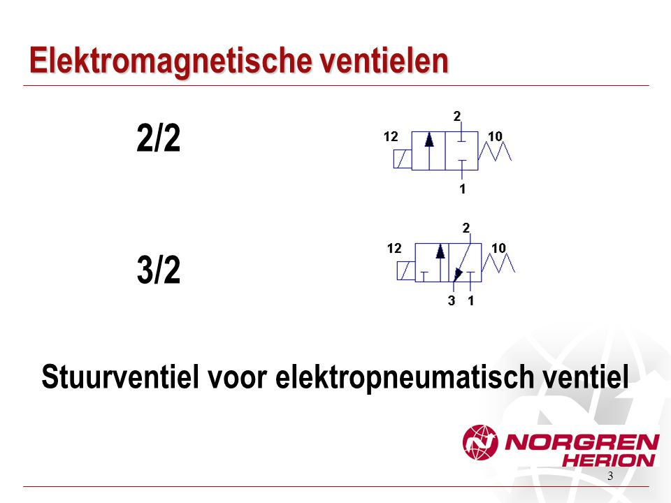 4 Elektromagnetische ventielen