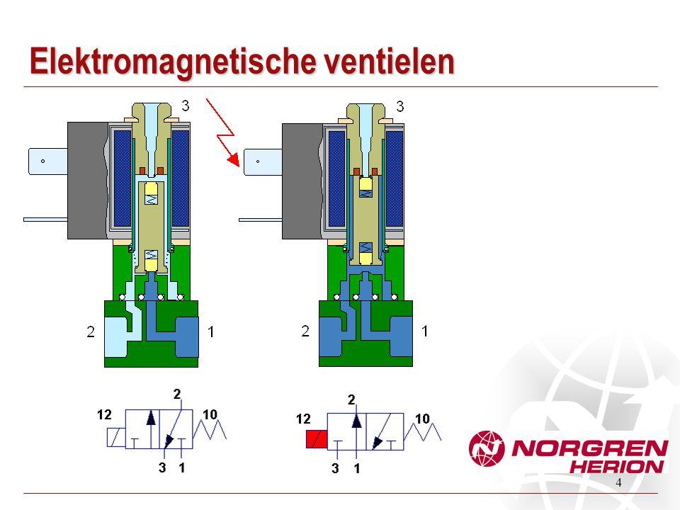 15 Beide parameters moeten aanwezig zijn binnen de voorgeschreven waarden vb.: spanning 24 V DC + 10 / - 15% druk: tussen 0,2 en 1 MPa