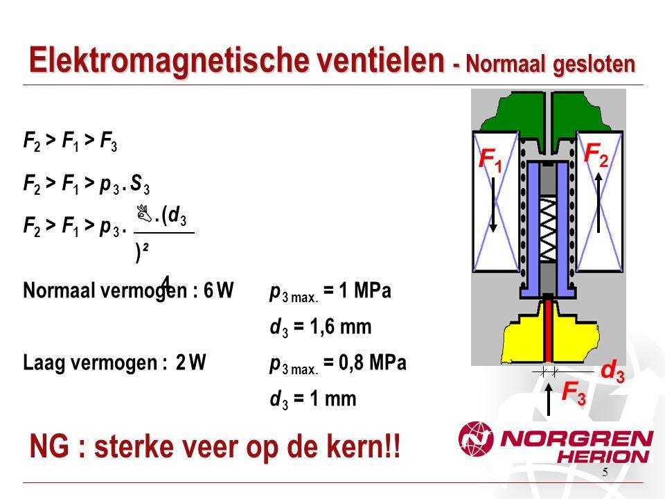 6 Elektromagnetische ventielen - Normaal open F 2 > F 1 + F 4 F 2 > F 1 + p 4.