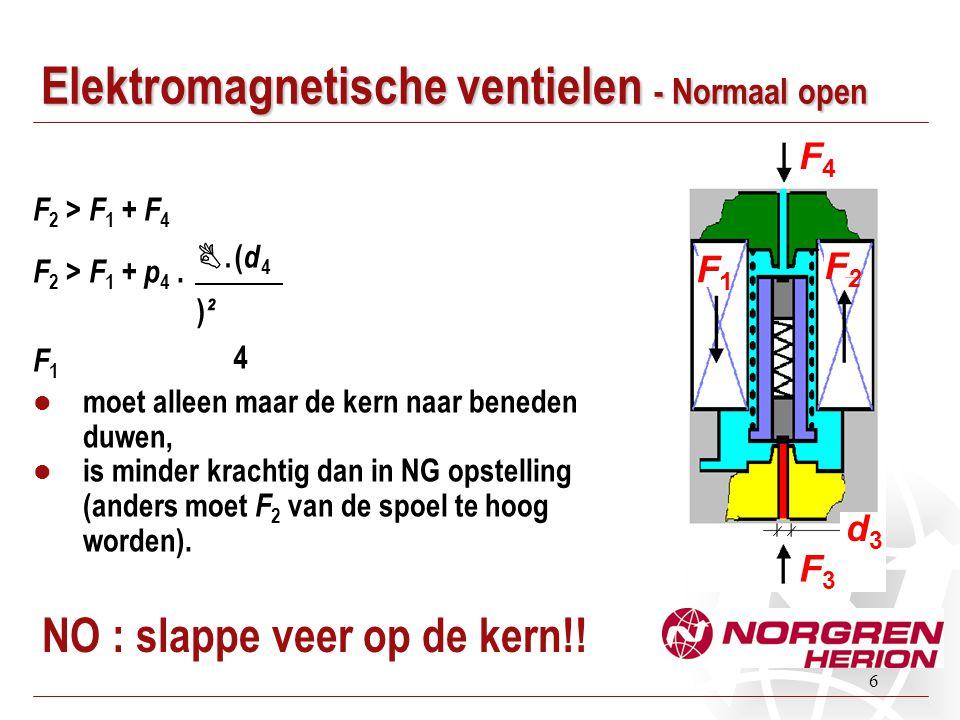 7 Elektromagnetische ventielen Opwarming!.