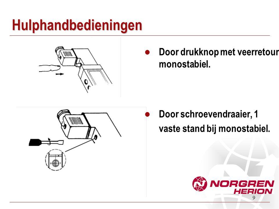 10 Hulphandbediening met schroevendraaier  Om te testen tijdens het in bedrijf stellen of tijdens het onderhoud, zonder de spoel onder spanning te plaatsen.